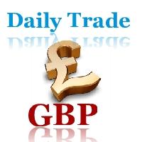 Daily GBP expert
