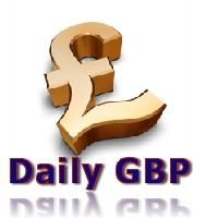 Daily GBPUSD trade