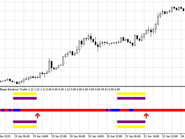 dienos ir savaitės atvira prekybos sistema kvm akcijų pasirinkimo sandoriai