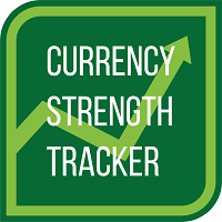 Currency Strength Tracker
