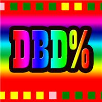 Dual Bermaui Deviation Percent
