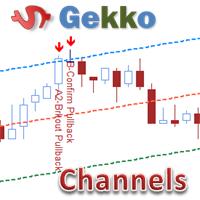 Gekko Channels Plus