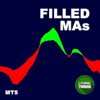 LT Filled Moving Averages