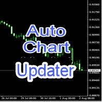 Auto Chart Updater