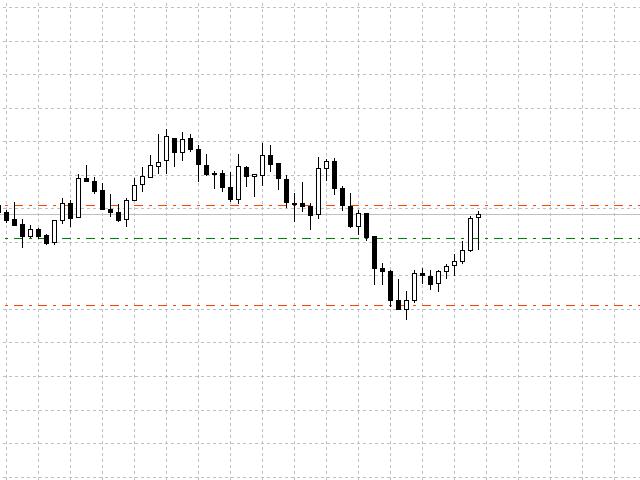 Break Even Trader MT5