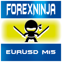 ForexNinja EURUSD