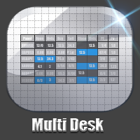 Multi Symbol Desk