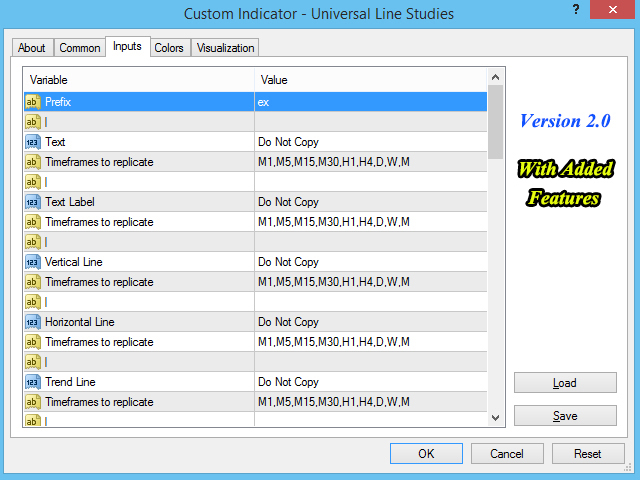 Buy The Universal Line Studies Mt4 Trading Utility For