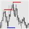 Volatility MaxMin