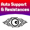 Auto Support and Resistances