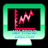 MM Trend Direction