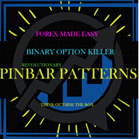 Pinbar Pattern Scanner