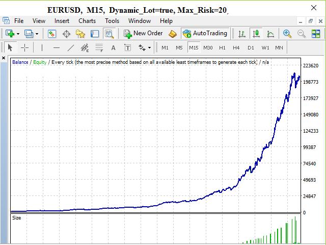 Forex Robots EA Indicators Trading Systems MT4 Strategy Expert Advisor 1000