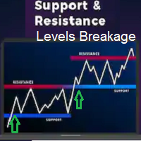 Triple Moving Support Resistance Crossing Signal