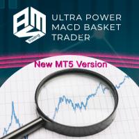 Magic MACD Basket for MT5
