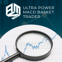 Magic MACD Basket