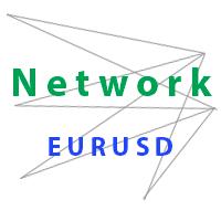 Network EURUSD