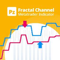 PZ Fractal Channel MT4