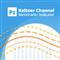 PZ Keltner Channel MT4