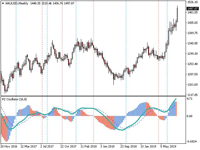 Forex trade com