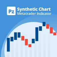 PZ Synthetic Chart MT5