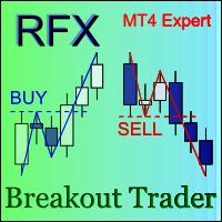 RFX Breakout Trader