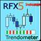 RFX5 Trendometer