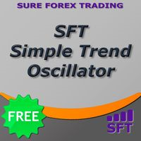 SFT Simple Trend Oscillator