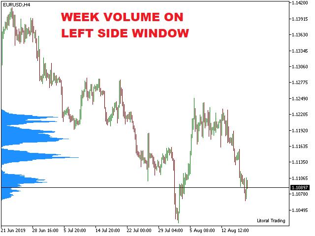 LT Market Profile