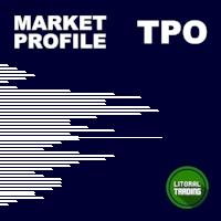 Market Profile Demo