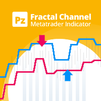 PZ Fractal Channel MT5