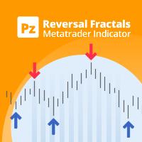 PZ Reversal Fractals MT4