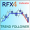 RFX Trend Follower