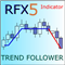 RFX5 Trend Follower