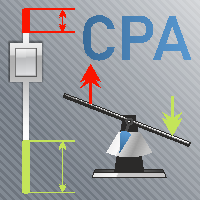 CPA Candle Pattern Analyze