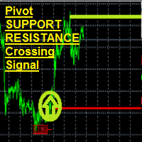 Pivot Support Resistance Crossing Signal