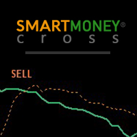 Smart Money Cross