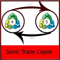 SonicTradeCopier R MT4 Demo