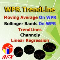 Afx WPR Trendline