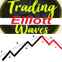 Elliot 1to5 pattern Signal