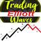 Elliot 1to5 pattern Signal