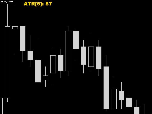 ATR Monitor EA Friendly