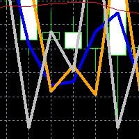 Eurusd Trend and Hidden Gap Detector