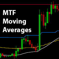 MTF Moving Averages