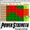 PowerMeter Currencies Table