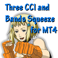 Three CCI and Bands Squeeze for MT4
