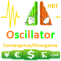 Bearish CD HBT Osc