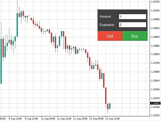 four markets binary options withdrawals