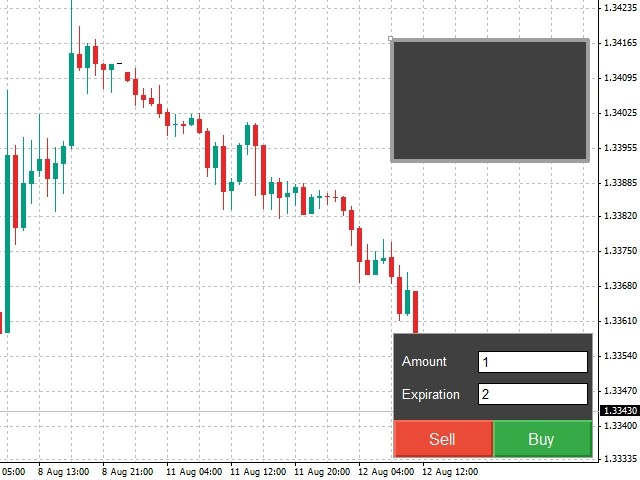 Go markets binary options demo