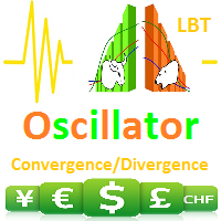 Bullish CD LBT Osc